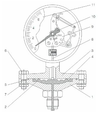 Схема манометра