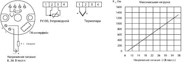 Термометр сопротивления Термопара.