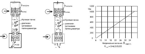 Монтажные схемы TUM-S
